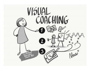 Visuaalinen business coaching