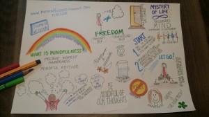 mindfulness alkeet kuvitus visualisointi valmennus työhyvinvointi