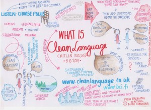 Livekuvitus Clean language coaching visualisointi kuvitus sketchnotes
