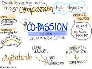 Livekuvitus Compassion Leadership Seminar myötätunto mindfulness myötätuntoa työelämään