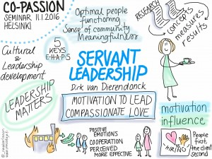 Livekuvitus Servant Leadership / Sketchnotes / Graphic Recording coaching myötätunto