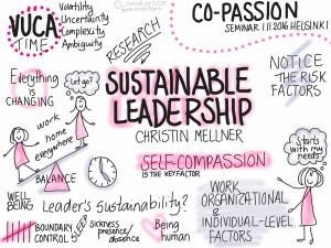 Livekuvitus Sustainable Leadership / Comapassion / VUCA-time myötätunto johtajuus myötätuntoa työelämään