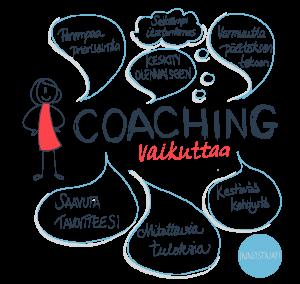Coaching vaikuttaa johtajavalmennus itsetuntemus valmennus coach